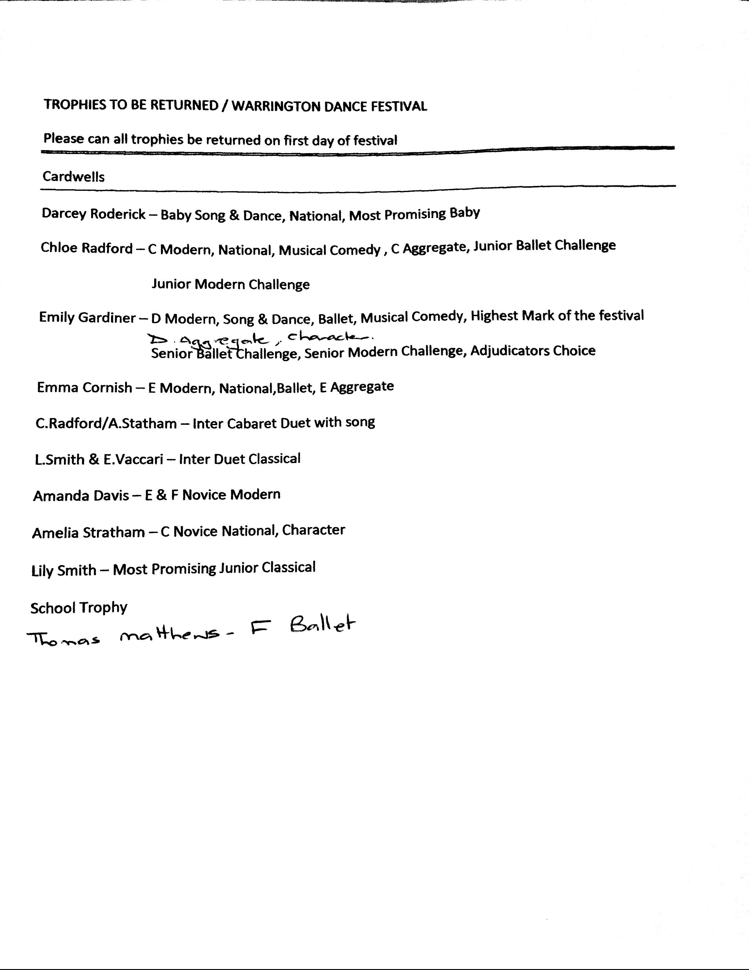 Trophy List